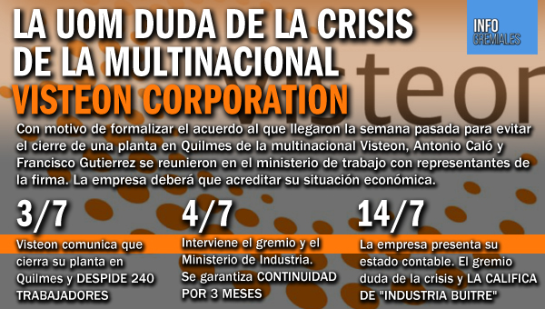 La UOM duda de la crisis de Visteon Corporation