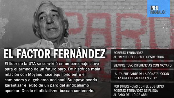 El factor Fernandez