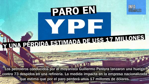 Paro en YPF y una pérdida de u$s 17 millones