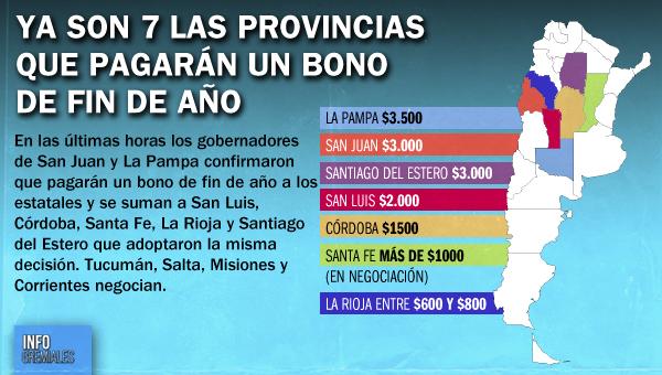 Ya son siete las provincias que pagarán un bono