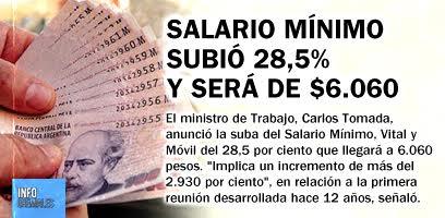 Salario Mínimo subió 28,5% y será de $6.060