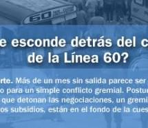 ¿Qué se esconde detrás del conflicto de la Línea 60?