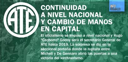 ATE continuidad a nivel nacional y cambio de manos en Capital