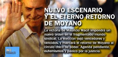 Nuevo escenario y el eterno retorno de Moyano