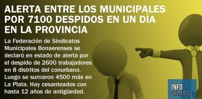Alerta entre los Municipales por 7100 despidos en un día en la Provincia