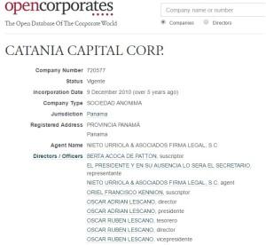 OL Catania