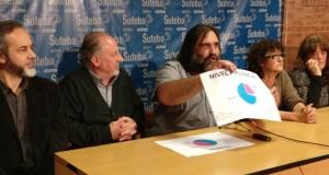 Baradel mejoró la última elección y retuvo el Suteba por amplio margen