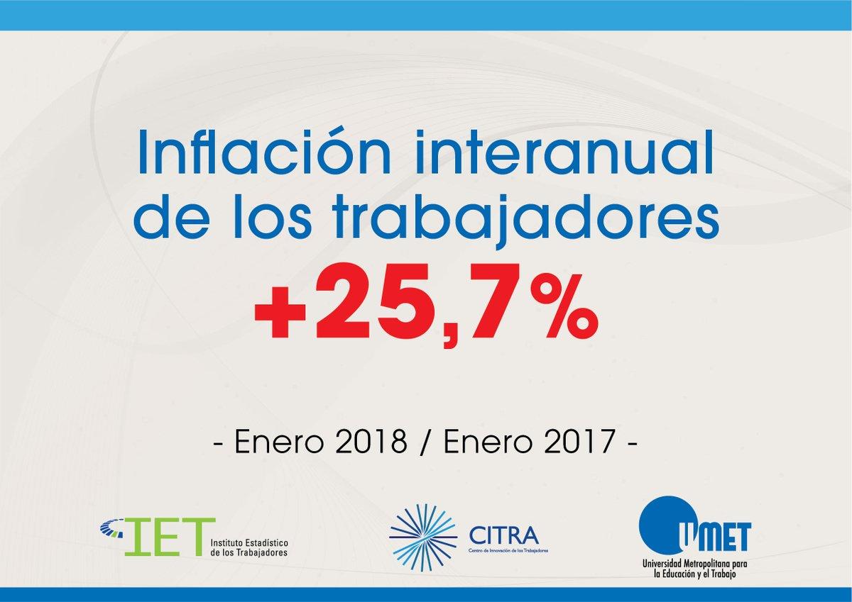 Para los gremios, la inflación sobre los salarios fue del 1,5% en enero