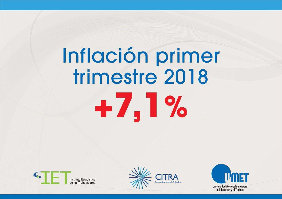 Según la medición de los gremios, la inflación ya se comió casi la mitad del incremento salarial que propone el Gobierno