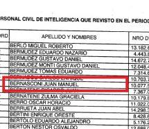 Ex integrante del Batallón 601 forma parte del entramado electoral de Cavalieri