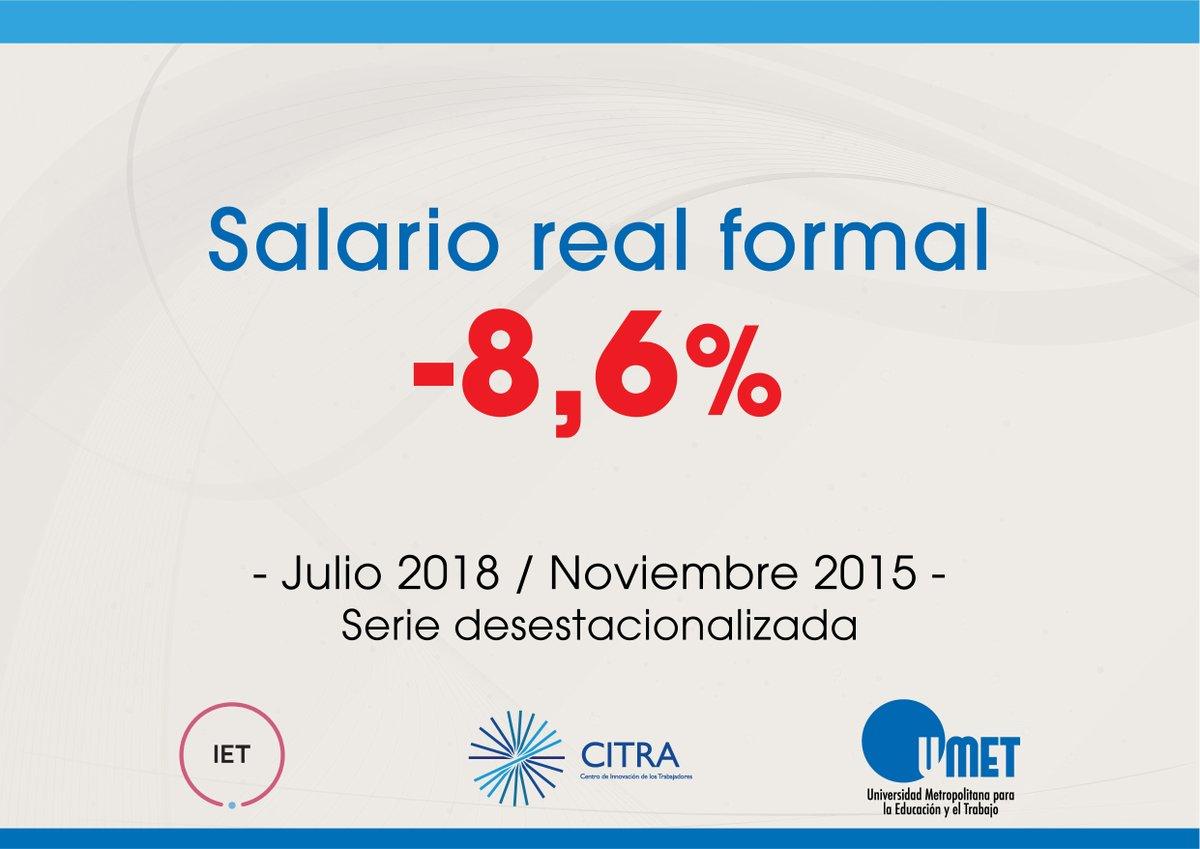 El salario cayó 8,6% respecto de noviembre de 2015