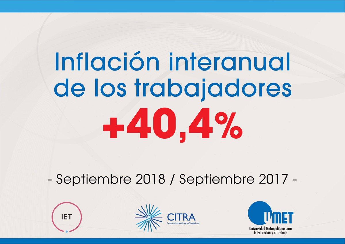 Para los gremios, la inflación ya supera el 40% en el último año