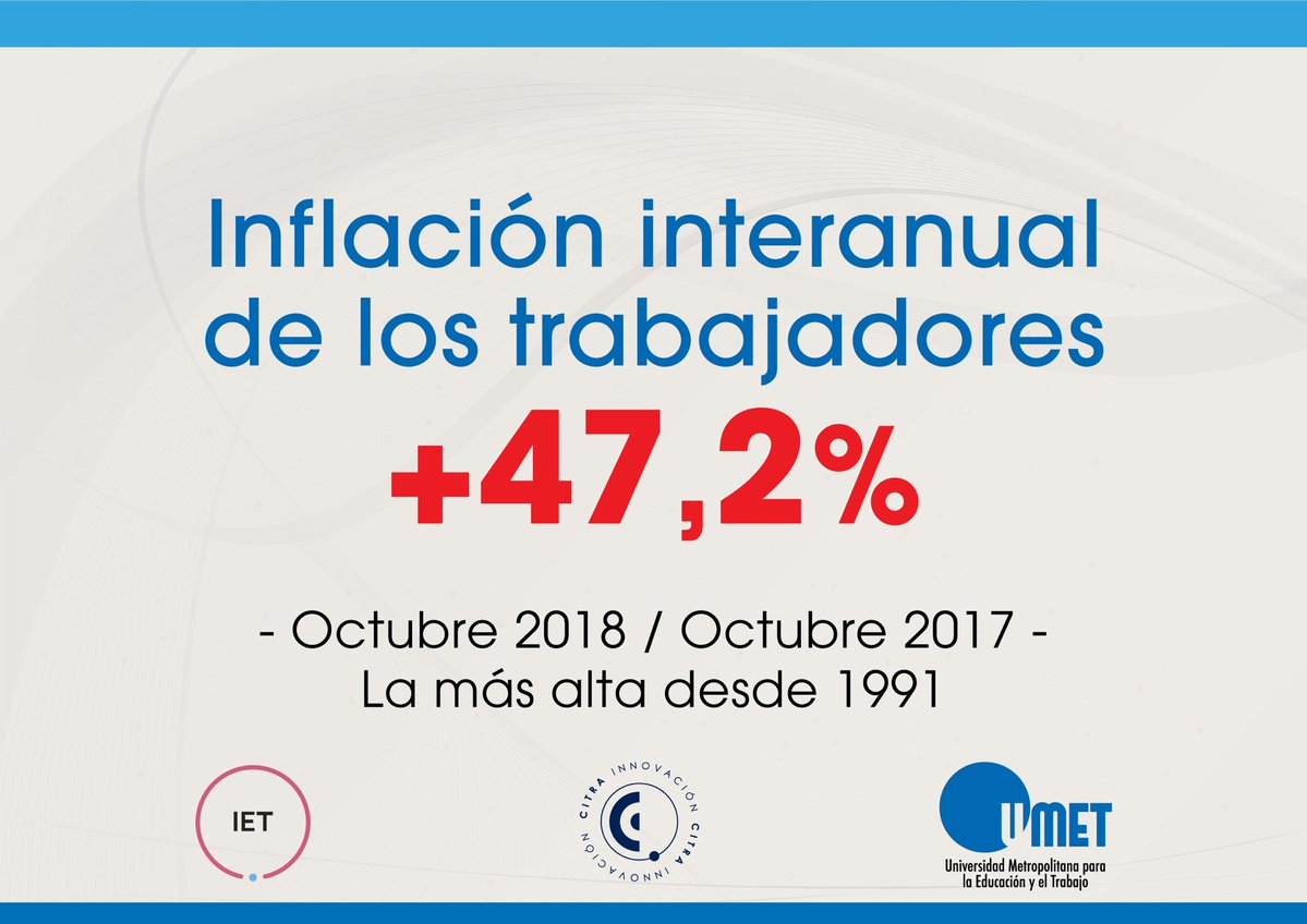 Para los gremios, la inflación de octubre llegó al 6,1% y acumula 47,2% en el último año