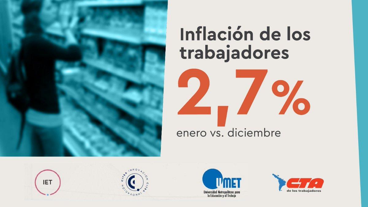 Para los gremios, la inflación de enero fue de 2,7% y en los últimos 12 meses roza el 49%